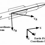 کانال مهندسی هوافضا