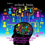 کانال هوش آزمایی،خلاقیت و سرگرمی