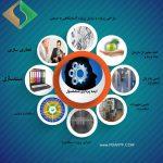 کانال موسسه صندوق پژوهش و فناوری پرشین داروی البرز