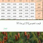 کانال تلگرام price egg