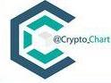 کانال تلگرام کریپتو چارت